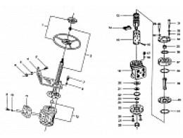 Блоки управления гидравликой рулевого управления
