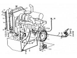 Система двигателя LW330F