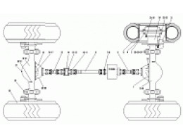 AXLE SYSTEM
